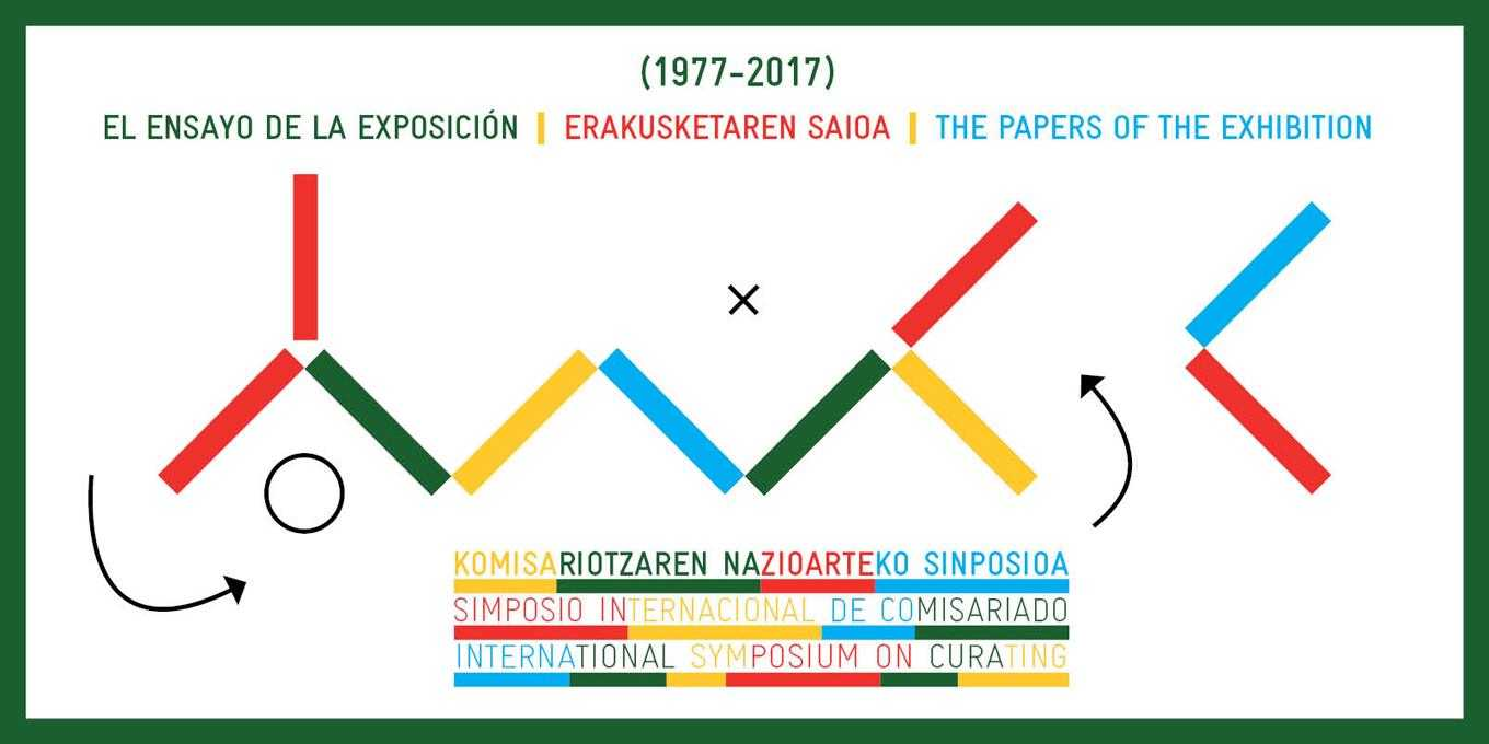 CALL FOR PAPERS. THE PAPERS OF THE EXHIBITION (1977-2017). INTERNATIONAL CURATING SYMPOSIUM